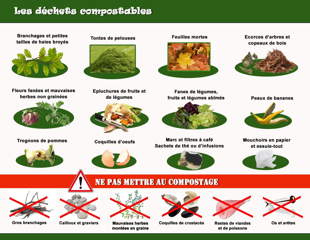consigne_tri_compostage_individuelv2